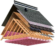 roofing-contractor home addition specialist, remodel, home remodel contractor, new home contractor